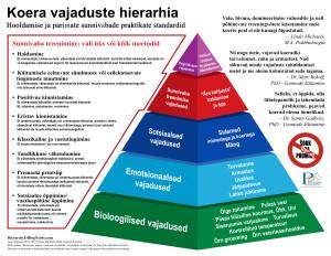 HierarchyofDogNeedsRevision_Estonian_PRINT